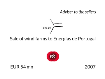 Sale of Relax Wind Parks to EDP