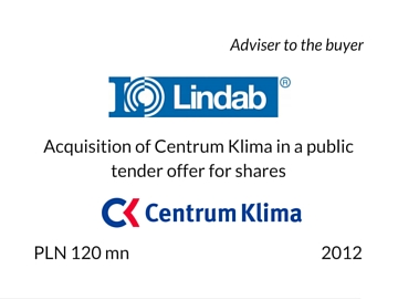 Acquisition of Centrum Klima by Lindab
