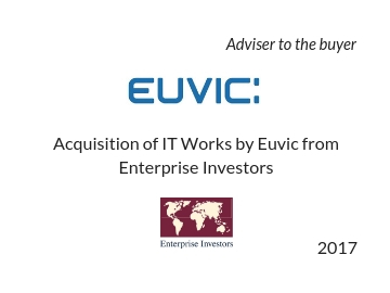 Acquisition of IT Works by Euvic
